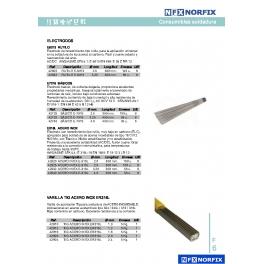 Material de soldadura. Electrodos